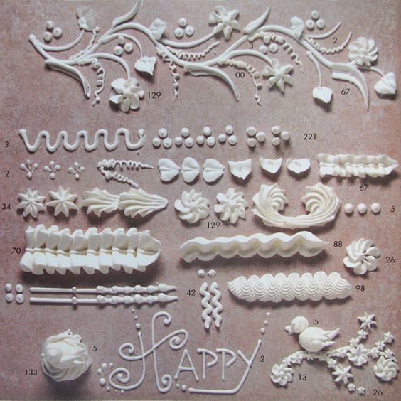 Cake Decorating Piping Techniques : Decorating tips, Tips and Cake decorating techniques on ...