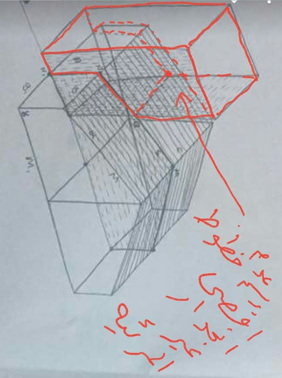 وهناك أيضا خطوط فعلية غير مرئية.. التي يجب رسمها بخط متقطع: