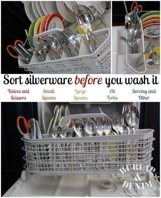 Kitchen Organization Where To Put Everything: Organize Your Kitchen OCD Style