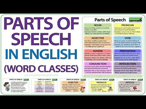 We Look At The Eight Different Parts Of Speech In English Including: Nouns,  Pronouns, Adjectives, Verbs, … Parts Of Speech, Prepositional Phrases,  Grammar Lessons