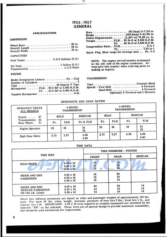 harley davidson service manual pdf free download