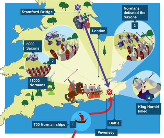 the three advantages of the norman conquest of england The continuity of the conquest corrects these oversights wendy marie hoofnagle explores the carolingian aspects of norman influence in england after the norman.