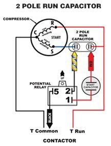 run capacitor wiring diagram run image wiring diagram start run capacitor wiring diagram start auto wiring diagram on run capacitor wiring diagram