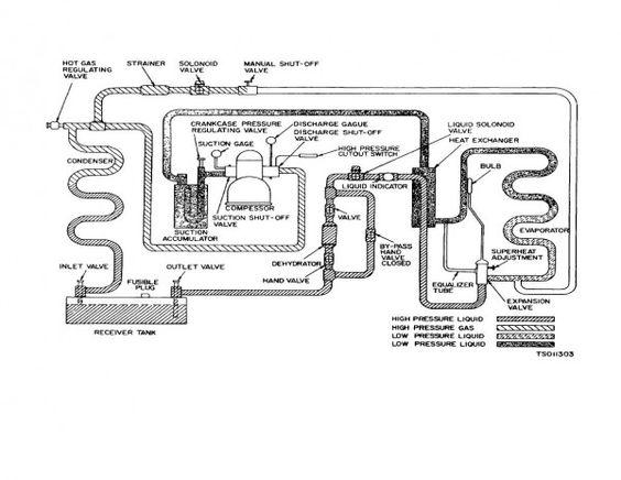 refrigeration wiring diagram symbols refrigeration showing post media for refrigerant wiring symbols