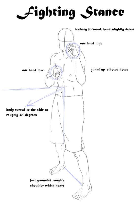 Typical Fighting Stance Breakdown Karat 233 Pinterest