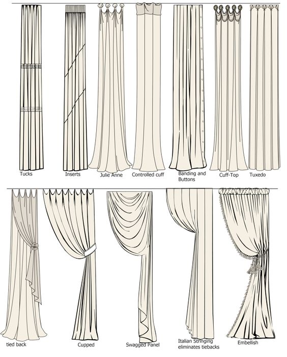 All sorts of different types of draperies and ways to hang them. Great for  decorating the home. | Home Decor | Pinterest | Curtain ideas, Drapery  designs ...