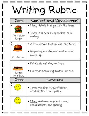 rubric in writing a paragraph powerpoint