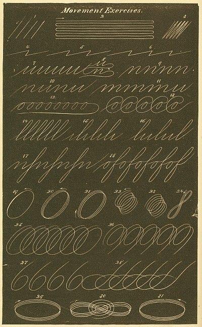 Spencerian penmanship http ameshistoricalsociety