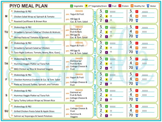 Free Meal Plan  Meals Check And Recipes