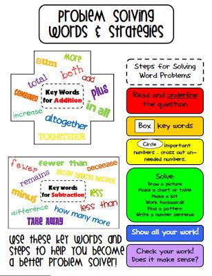 Problem Solving Words and Strategies