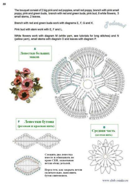 Delicadezas en crochet Gabriela: Cap y mitones muy delicados para niñas