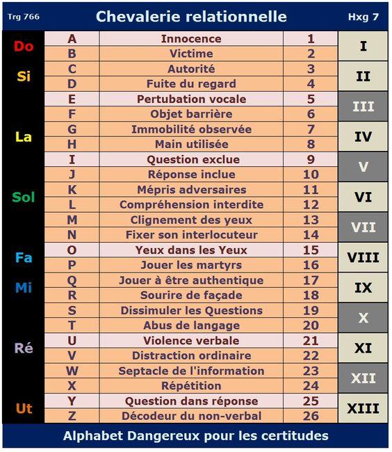 Analyse non-verbale C017f1f877f33e5c251060f7990bd9bd