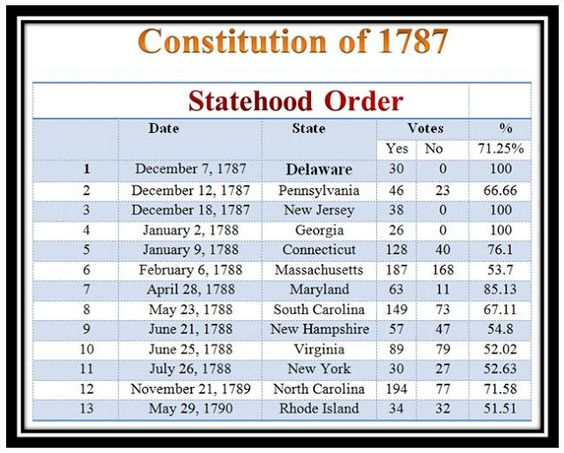united states constitution and treaty ratification Texas,[2] ruled that a treaty, even if ratified by the united states  in short, the  philippine constitution bars the efficacy of such a treaty that is.