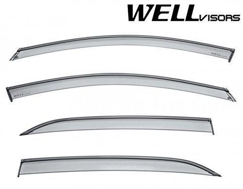 Pin On Wellvisors