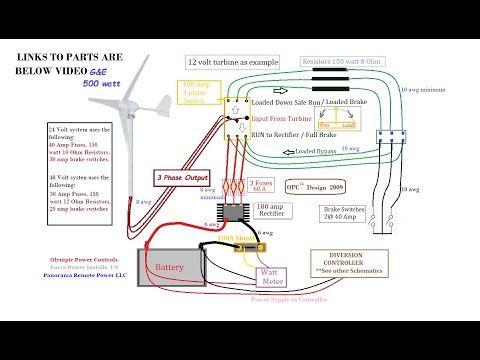 Wind Turbine Brake Safety Controls Full Design By Olympic Power Controls Youtube Wind Turbine Turbine Power