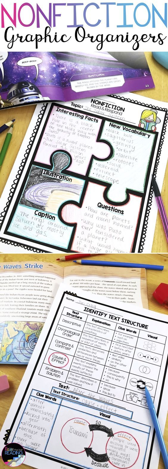 53 Nonfiction Graphic Organizers For Informational Reading Comprehension Perfect For Studen Nonfiction Graphic Organizer Graphic Organizers Nonfiction Reading [ 1566 x 564 Pixel ]