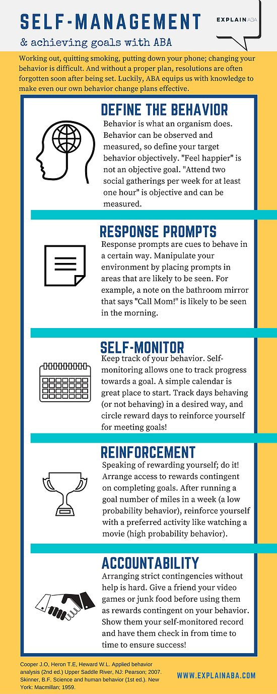 Self-management and accomplishing goals - what is behavior analysis examples