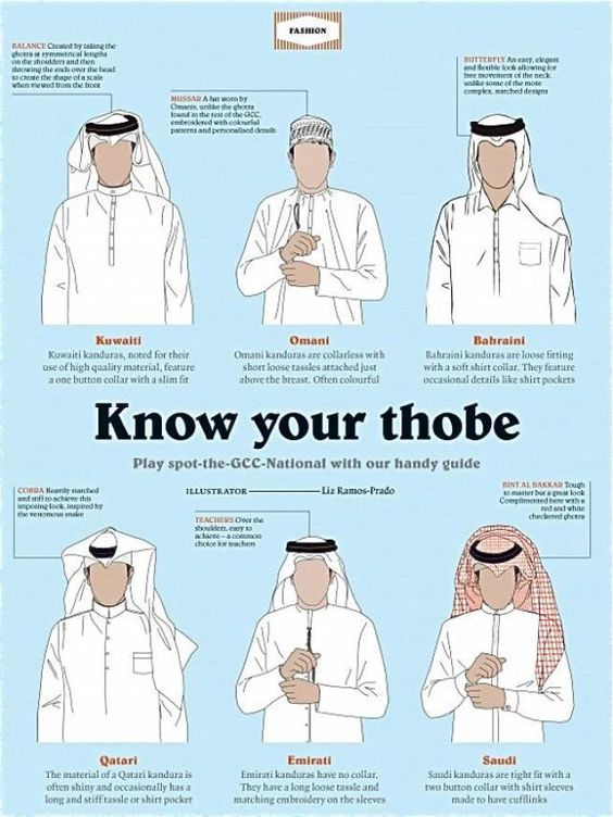Sartorial guide to the GCC