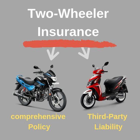 comprehensive bike insurance plan vs Third Party Two Wheeler Insurance