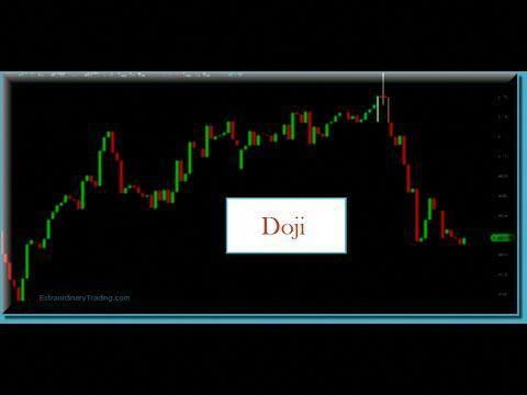 Forex Trading How To Trade Price Action Doji Candlestick Pattern