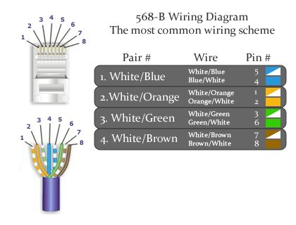 Cat6 Cable Wiring Diagram, Wiring Cat 6