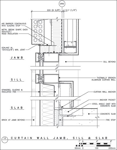 curtain wall glazing details pdf