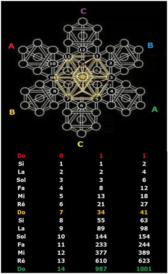 Les groupes d'âmes C057c4d2b5d504b3627418644435dfd3