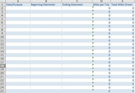 Excel Sheet Template to Track Expenses with by CompleteBlissShop - excel spreadsheet template expenses