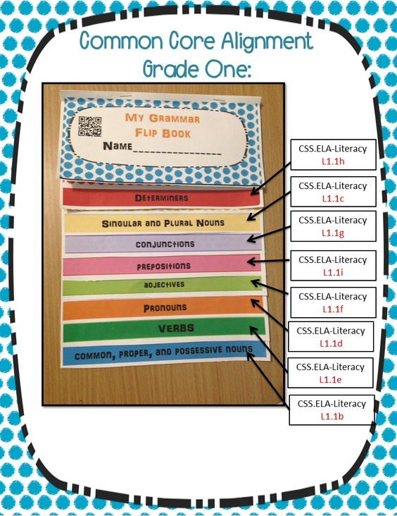 Flip Book' is bright and colorful and also includes QR codes linking ...