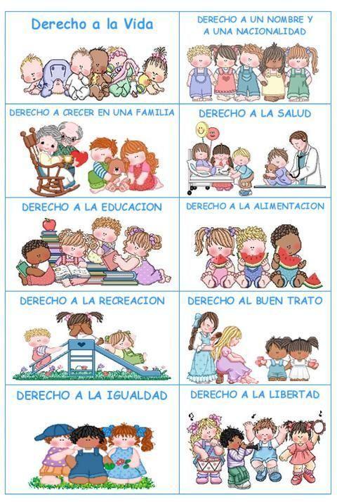 Resultado De Imagen Para Deberes Y Derechos De La Familia Deberes De Los Ninos Derechos De Los Ninos Obligaciones Del Nino