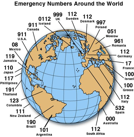 emergency numbers around the world travel advice