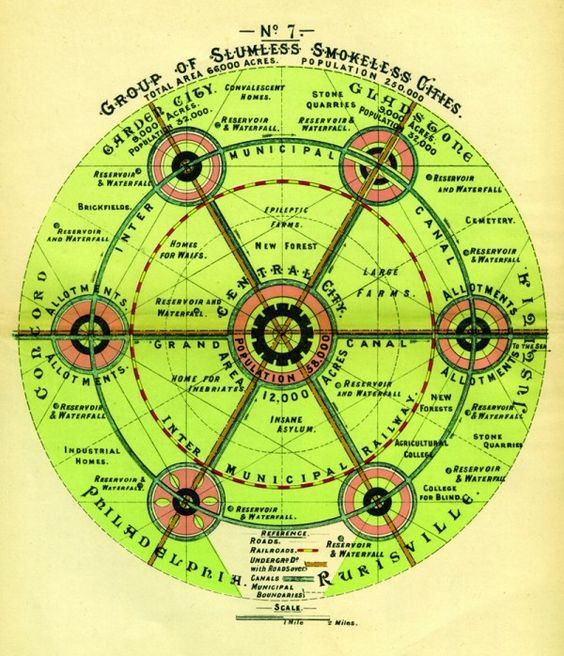 A 1902 diagram illustrating ebenezer howard s concept for - Dental associates garden city ks ...