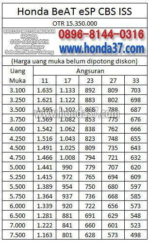Adira Finance Daftar Harga Kredit Motor Honda Kredit