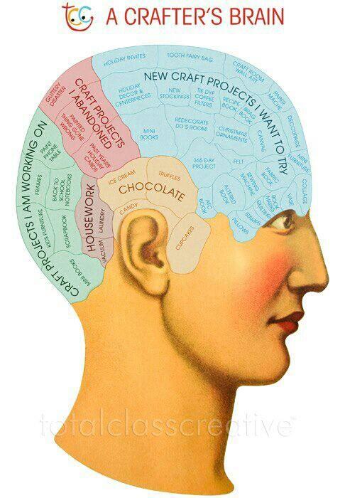 Un cerebro creativo