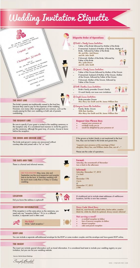 Wedding Gifts Etiquette Rules : etiquette 101 etiquette wedding infographic wedding wedding ...