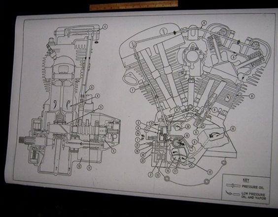 Details about HARLEY DAVIDSON Shovelhead Engine Oil Map ...