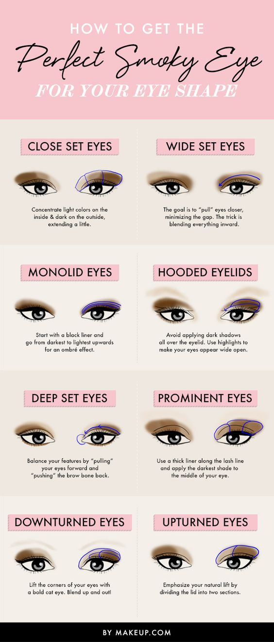 Different eye shapes can really have an effect on how your smoky eye looks, so we built out this guide of tutorials just for you! Follow these instructions for getting the perfect smoky eye for your eye shape.:
