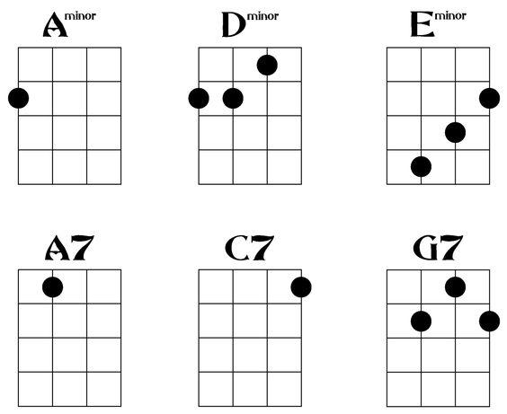 Ukulele ukulele chords that go together : Ukulele chords, Kala ukulele and Ukulele on Pinterest