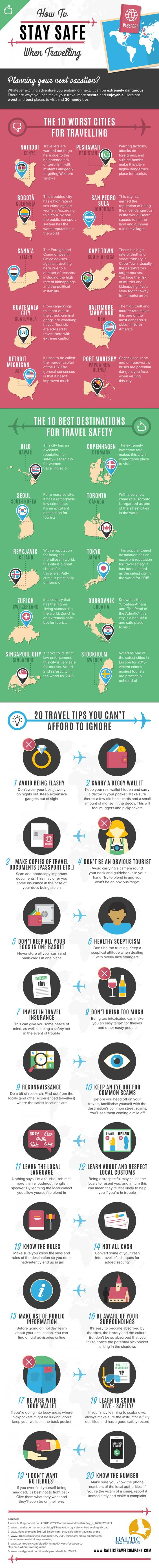 How to Stay Safe When Travelling #infographic #travel #HowTo