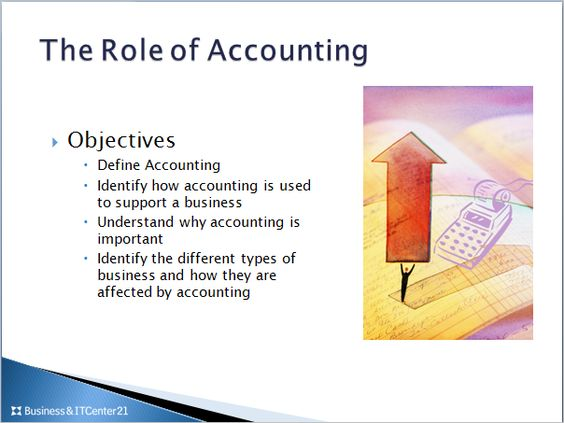 Businesseducation  Free Lesson Plan On The Role Of Accounting For