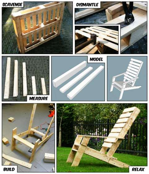 Just one pallet for a chair!  I've been drooling over new patio furniture, wonder if I can convince W to build me a few of these this Summer.  They even appear stackable!