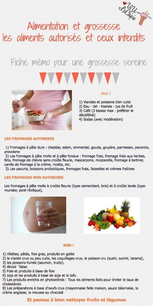GROSSESSE et ALIMENTATION : Fiche mémo des aliments autorisés ou pas !   A lire ici : http://www.ivy-mag.com/2013/12/21/grossesse-et-alimentation-fiche-memo-des-aliments-autorises-ou-pas/