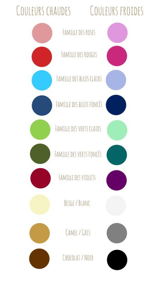 Choisir les v tements qui vous vont le mieux partie 1 les couleurs recherche placard et - Couleur chaude et froide ...
