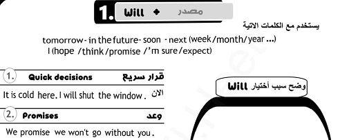 ملزمة قواعد وتمارين الانجليزية للثالث الاعدادى الترم الثانى بوابة كويك لووك العربية Hope Promise Expectations