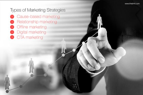Types of #Marketing Strategies to help you build awareness and attract new customers. A few of them below: