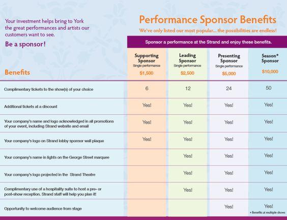 Example of a Corporate Sponsor Benefits Spreadsheet – Sponsorship Sheet Template