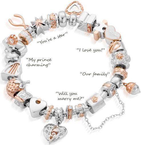 How Many Charms Fit On A Pandora Bracelet