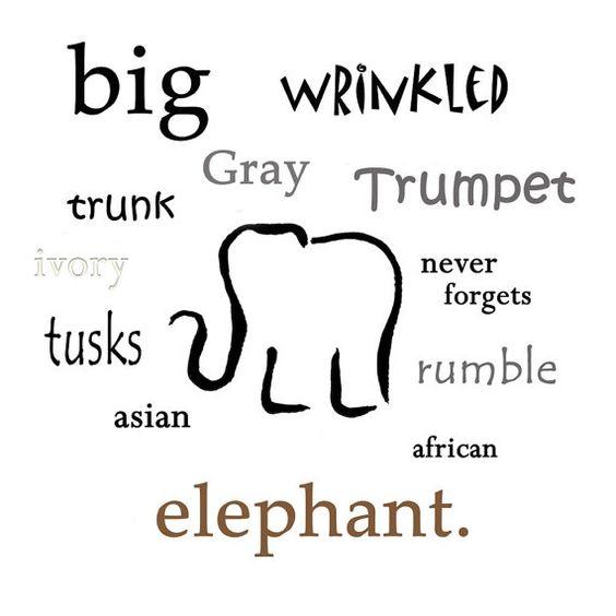 Minimalist Elephant Drawing: Elephant Typography Fine Art Print -Abstract Animal
