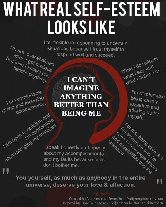What real self-confidence and esteem looks like - also great positive self-talk ideas for clinical practice.