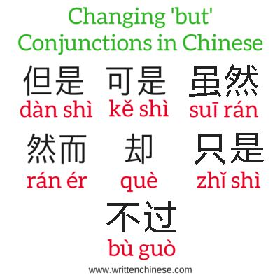 But Chinese Conjunctions